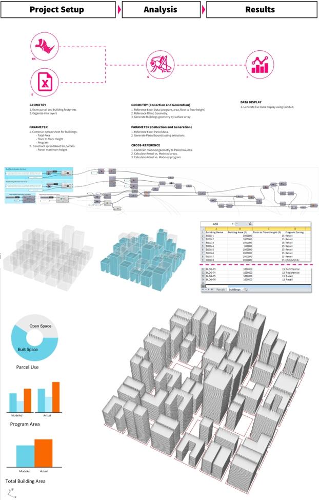 Masterplanworkflow