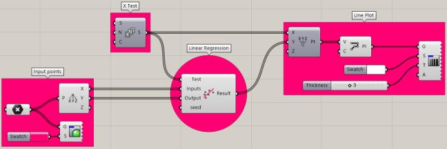 LBML_Linear