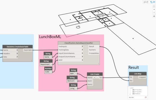 LunchBoxML-Dynamo-Naive