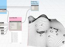 LunchBoxML-Dynamo-Nonlinear